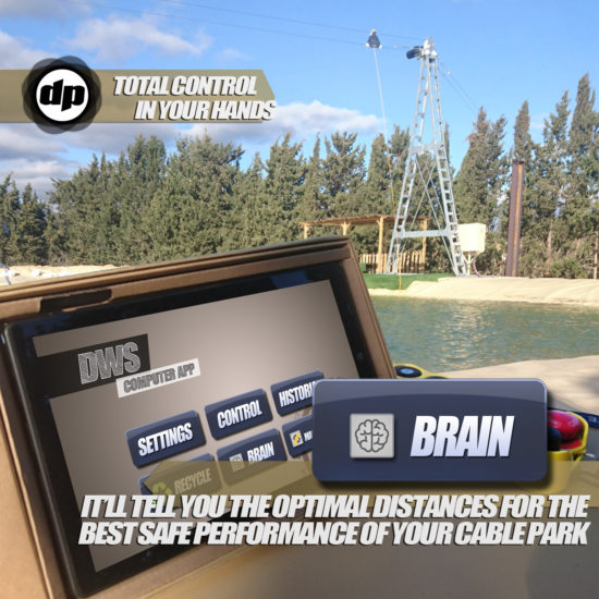 Brain cable park system